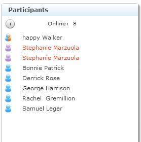 Features: Participant Panel